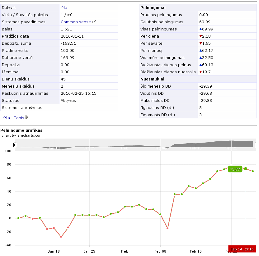 Liteforex pamm monitoring